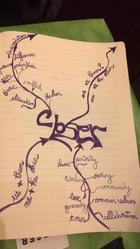 Doodle despre ce înseamnă, de fapt, closer.